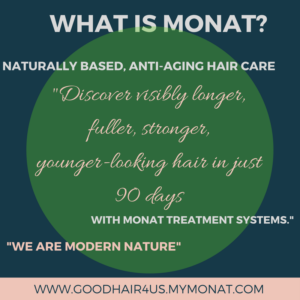 What is MONAT?